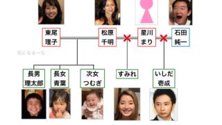 石田純一の子供の数,家系図や学校