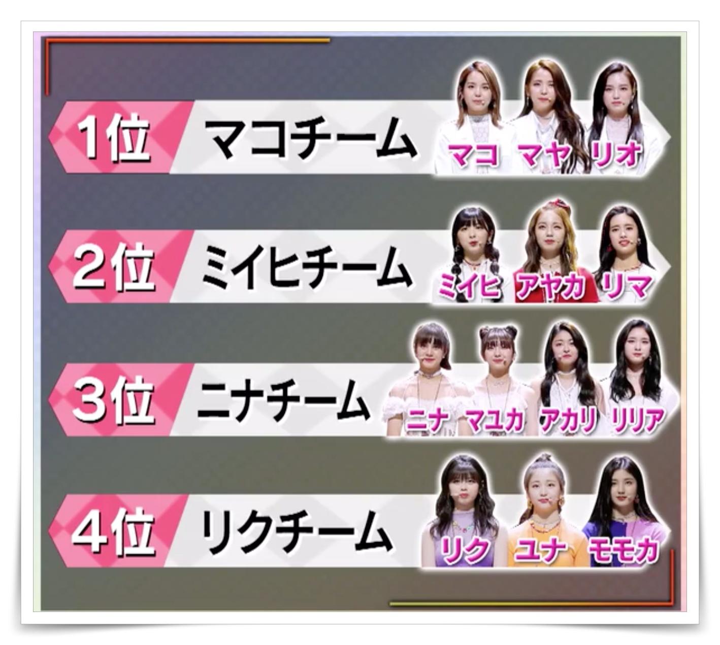 虹プロ韓国チームミッション順位の画像