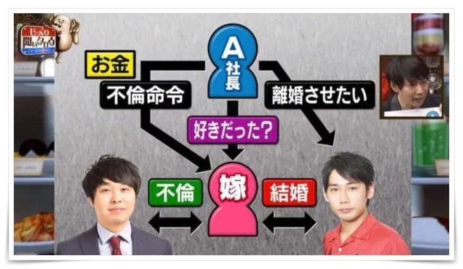 東ブクロの不祥事と先輩芸人和田の画像