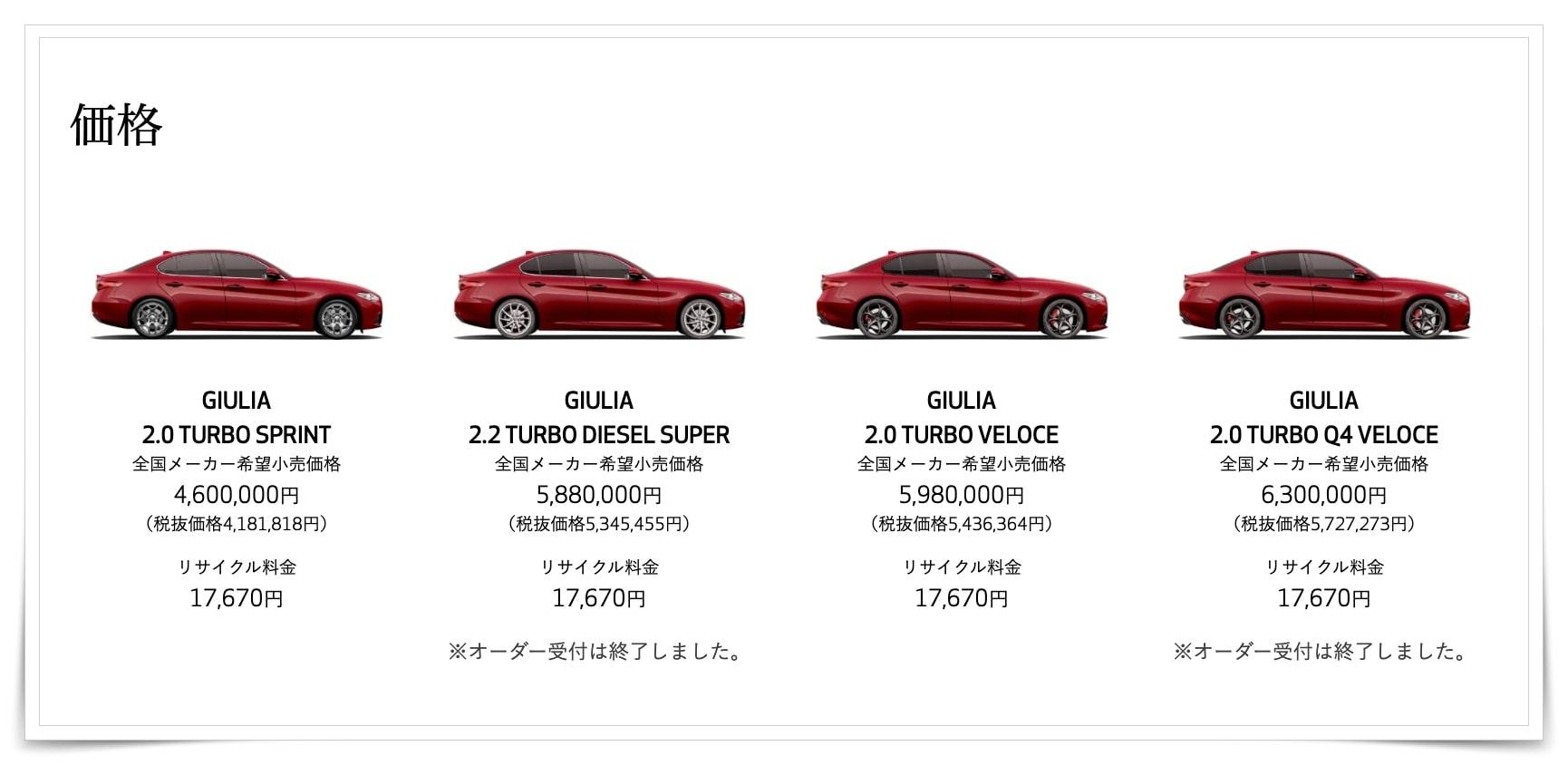 岡田将生の愛車、アルファロメオ、値段