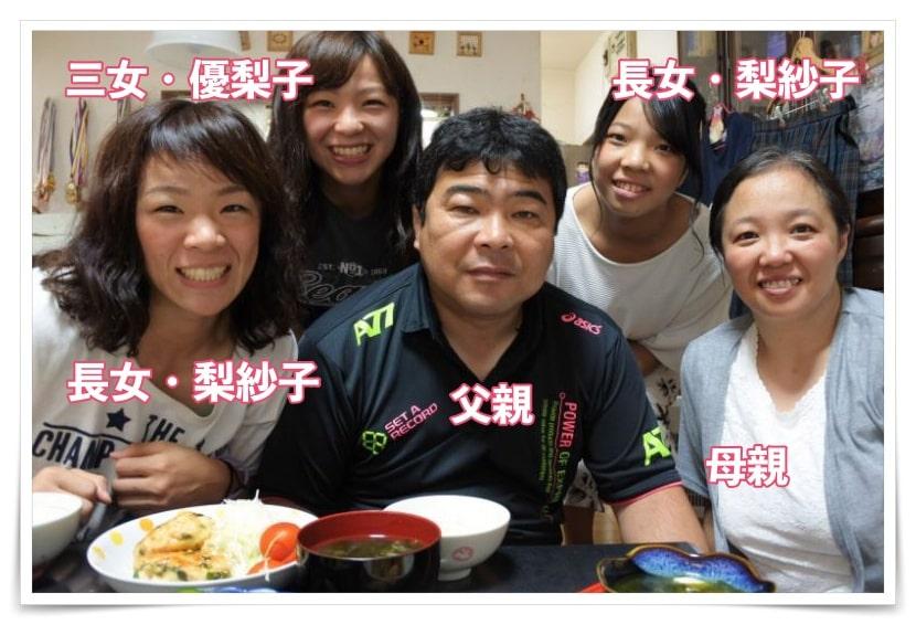 川井梨紗子、母親、父親、画像