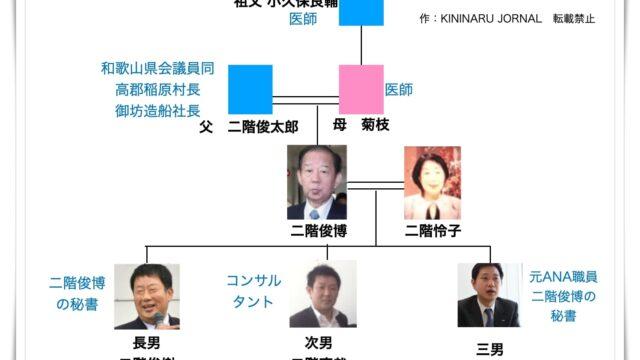 家系図、二階俊博、幹事長、息子、ANA、家族構成、経歴、学歴