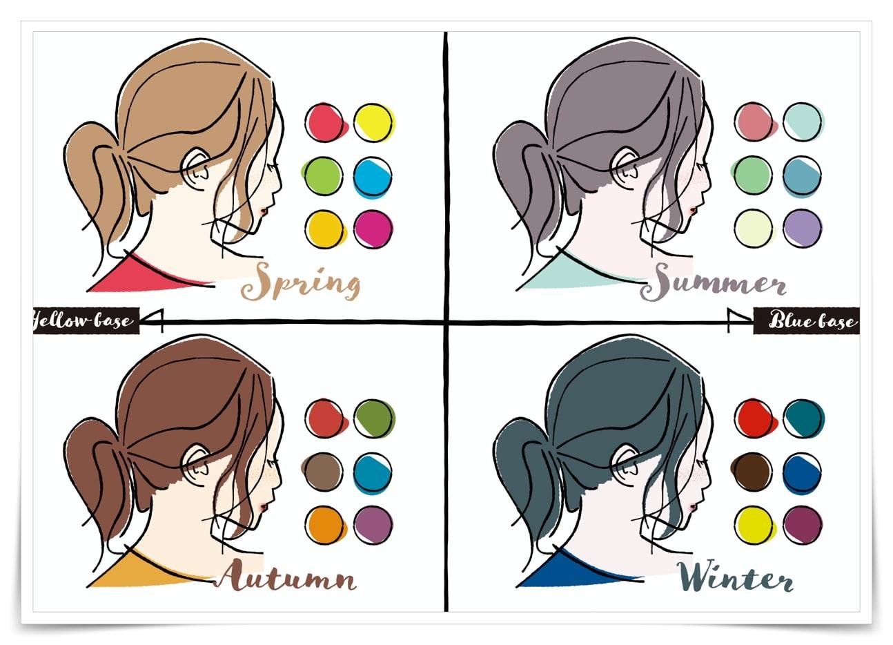 血色マスク,イエベ,春,秋,ブルベ,夏,冬,おすすめ,カラー,自分に似合う色,選び方,パーソナルカラー,診断,何色がいい,不織布マスク,口コミ